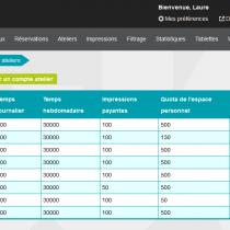 Liste des comptes ateliers - Webkiosk 4