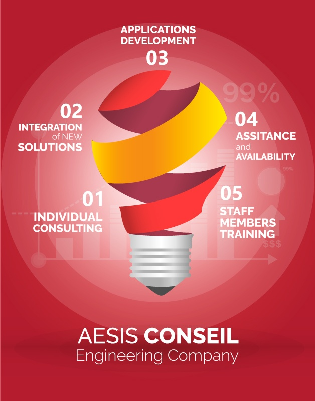 Engineering-Company-Aesis-Conseil-en